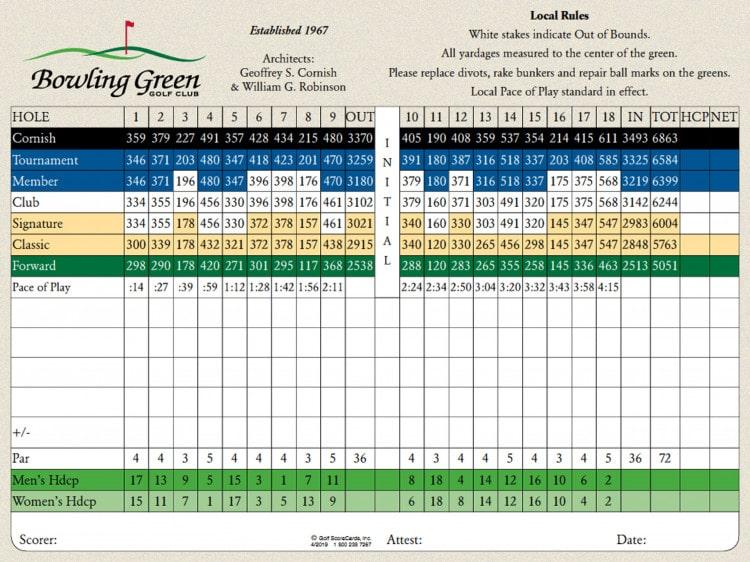 Bowling Green Golf Club Scorecard Part 1